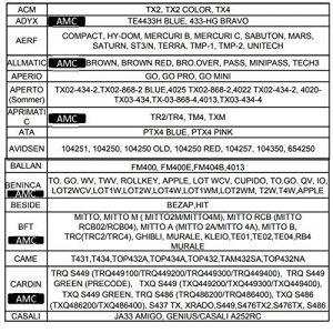 G-MOTIONS Télécommande Portail/Garage Universelle Multifréquences 280 Mhz – 868 MHz 4 Sources Enregistrable (Pile inclue et manuel en Français, liste compatibilité en description et image)